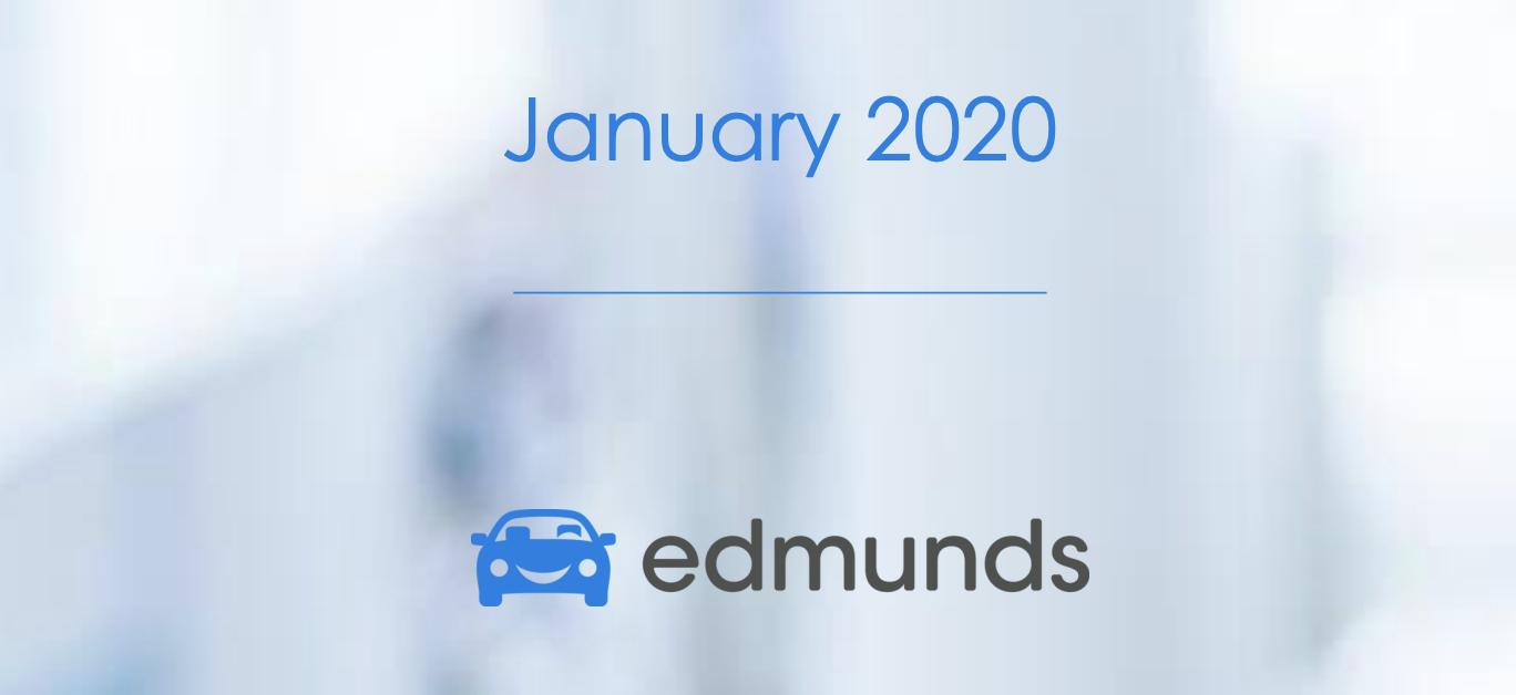 2020 Automotive industry trends